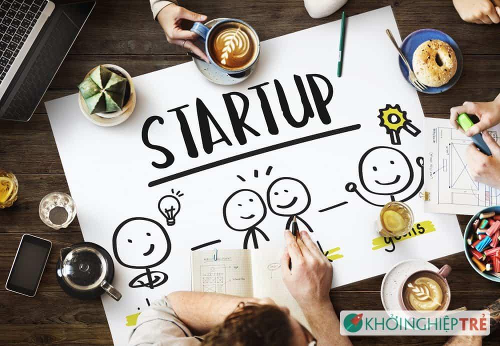 Để bắt đầu khởi nghiệp kinh doanh, cần chuẩn bị gì? 02