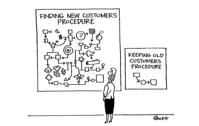 chiến dịch marketing, chiến dịch marketing thành công