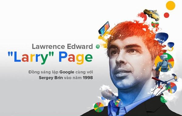 Larry Page là ai? Khám phá tiểu sử của người đồng sáng lập Google - Ảnh 1
