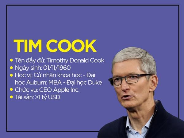 Tim Cook là ai? Tiểu sử và sự nghiệp của người kế nhiệm Apple - Ảnh 1