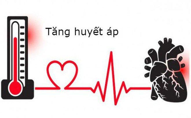 Tăng huyết áp là một trong các triệu chứngsợlỗ có thể gặp